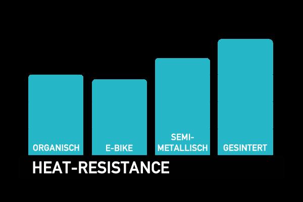 miles racing heat resistance disc brake pad comparison chart